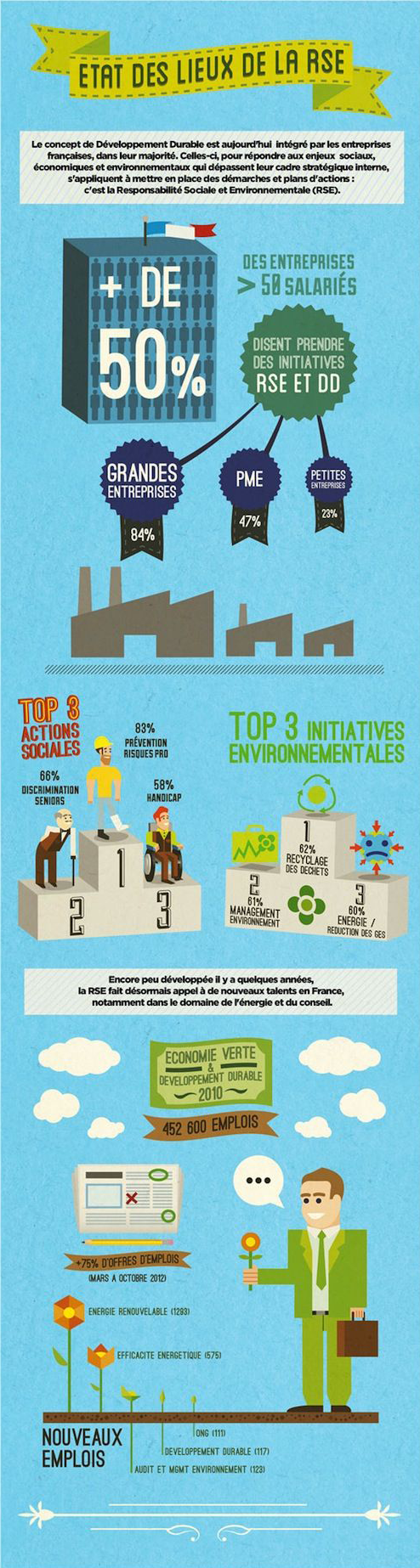 RSE_infographie