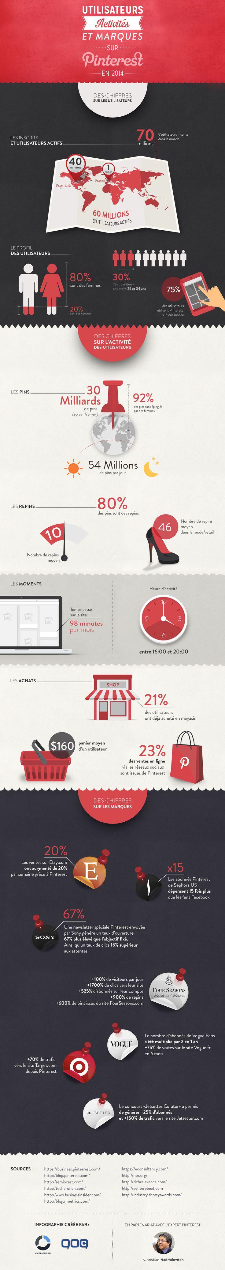 Pinterest_infographie_APACOM